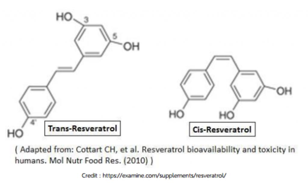 Resveratrol โครงสร้าง