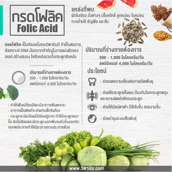 Folic acid-cover